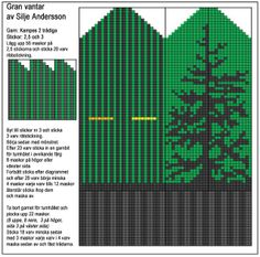 Tree mittens pattern