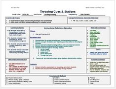 Cooperative learning lesson plan template for physical for Cooperative learning lesson plan template