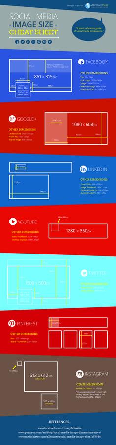 Guía actualizada con las medidas de imágenes de la Social Media