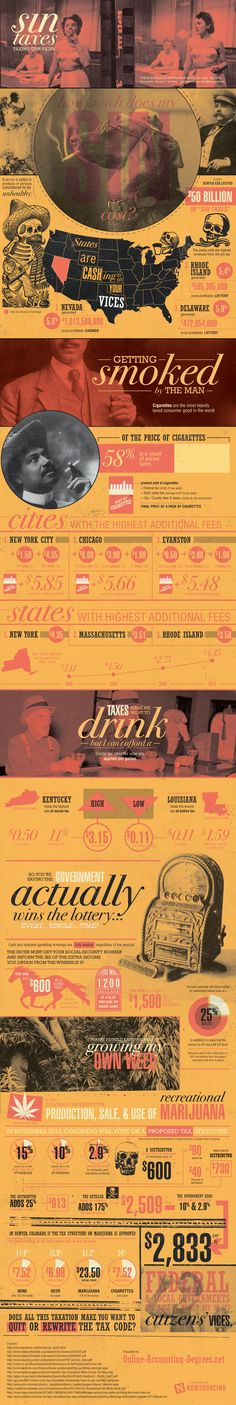 How much does your sin cost? This infographic provides a deeper look into how some of our vices, like drinking and smoking, are taxed.