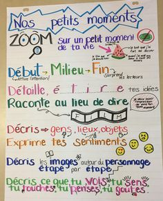 Teaching Tools, Teacher Resources, Teaching Ideas, Writing Workshop, Writing Prompts, Small Moment Writing, Teaching French Immersion, Core French, French Classroom