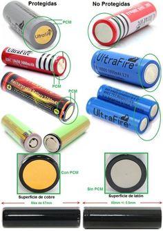 Electronics Basics, Electronics Projects, Automatic Battery Charger, E Bike Battery, Computer Help, Technology Hacks, Arduino, Homemade Tools, Battery Sizes