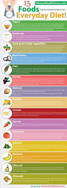 15 Foods That You Should Include In Your Everyday Diet! This actually agrees with many other recommended plans...