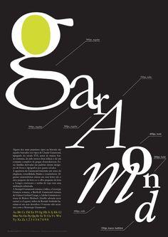 Garamond Poster by Mara Sampaio, via Behance Typo Poster, Typographic Poster, Typographic Design, Creative Typography, Typography Letters, Typography Inspiration, Graphic Design Inspiration, Garamond Font, Typographic Hierarchy