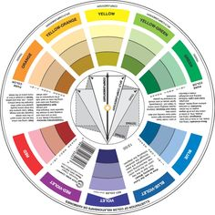 Pin by Deborah Mott on wall Color wheel interior design color wheel interior design - Interior Design Color Wheel Interior Design, Room Color Design, Interior Design Courses, Color Interior, Behr Colors, Paint Colors, Paint Color Wheel, Color Mixing Guide, Warm And Cool Colors