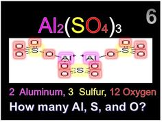This is my free periodic table of the elements review game its subscripts coefficients and balancing chemical equations lesson quiz urtaz Images