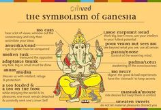 Lord Ganesha is known for his elephant face and riding on a mouse. But what does it all mean? Check out the symbolism of Ganesha on our blog http://bit.ly/1g8BmCw