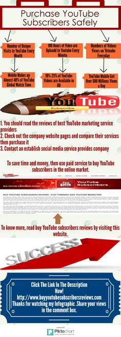 Advertise your business worldwide after posting high quality videos of products/services on your channel. You can subscribe other similar channel to gain attention of new subscribers towards your channel. On the other hand you can use the paid version that will help to increase subscribers count on your channel instantly. You can buy YouTube subscribers service from a genuine service providing firm at the best price after reading reviews from our site.