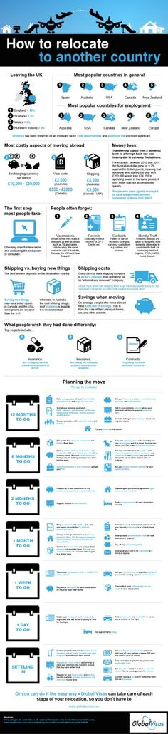 to relocate to another country - infographic How to Relocate to Another Country [INFOGRAPHIC]--except.this is if one is moving FROM the U. :-)How to Relocate to Another Country [INFOGRAPHIC]--except.this is if one is moving FROM the U. Oh The Places You'll Go, Places To Travel, Travel Destinations, Moving To Canada, Moving To Uk, Moving To Germany, Moving To England, Moving To Australia, Australia Travel