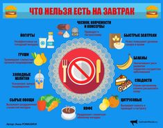 Что нельзя есть на завтрак и на ночь Herbalife Nutrition, Kitchen Witch, Food, Essen, Meals, Yemek, Eten