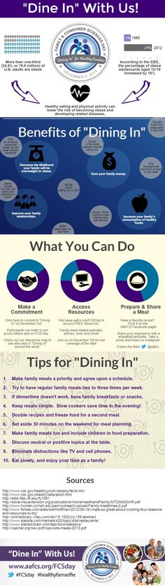 Check out this great infographic for resources, tips, and more!