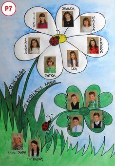 Kindergarten Art, Preschool, Orla Infantil, Foto Frame, Diy And Crafts, Crafts For Kids, Classroom Pictures, Birthday Wall, Birthday Charts