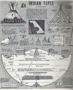 Make your own Indian Tepee | I think I need one | Phil Jones | Flickr