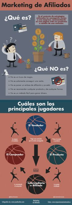 Marketing de afiliados #infografia #infographic #marketing  Ideas Negocios Online para www.masymejor.com
