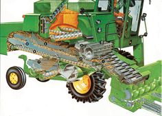 internal operations of a combine.John Deere New Generation combine