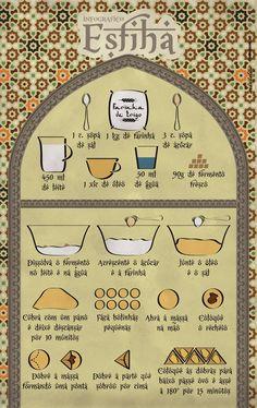 infografico_receita-ilustrada_esfiha