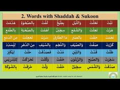 Reading Sheets On Words With Single Shaddah Double Shaddah Shad Sukoon Youtube Words Make It Simple Lesson