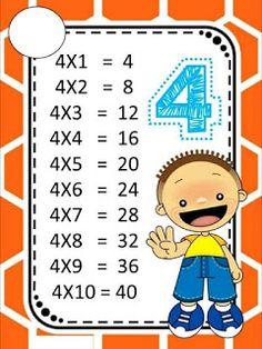 Tabuada para imprimir - Chaveiro 2nd Grade Math Worksheets, Worksheets For Kids, Learning Activities, Kids Learning, 4x4, Teaching Manners, Teaching Methods, Math For Kids, Preschool Art