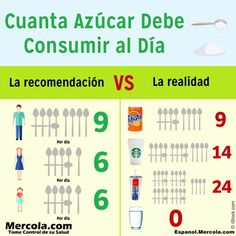 La AHA recomienda limitar el consumo diario de azúcar a 38 gr para hombres, 25 gr para mujeres, 25 gr para niños y adolescentes y 0 para los niños menores de 2.