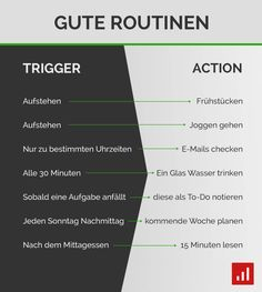 How To Handle Rejection : Gute Routine Good To Know, Feel Good, Mental Training, Psychology Quotes, Mind Tricks, Fitness Journal, Anti Stress, Better Life, Self Improvement