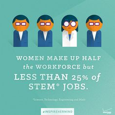 I think more girls should get involved with STEM. Share what you think and #InspireHerMind.