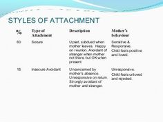Attachment and Parenting Styles - ScienceDirect