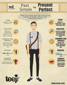 grammar infographic: Past simple vs Present Perfect Teaching Grammar, Grammar And Vocabulary, Grammar Lessons, English Vocabulary, Vocabulary Games, Learn English Words, English Study, English Lessons, English Tips