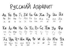 "francaise-de-coeur: "" Cyrillic alphabet - in both cursive and print! """