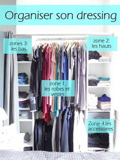 créer et organiser son dressing 2