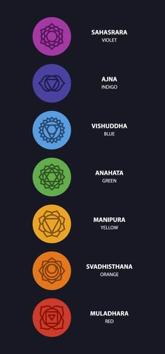 """A Minimal Pack of Chakra Symbols Set Spiritual Vector"""" High-quality in 5 different styles with dark and transparent backgrounds. Chakra Meanings, Symbols And Meanings, Tattoo Designs And Meanings, Hindu Tattoos, Symbolic Tattoos, Arm Tattoos, Religious Tattoos, Zodiac Tattoos, Sleeve Tattoos"""