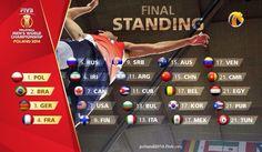 WCh2014 #finalstanding