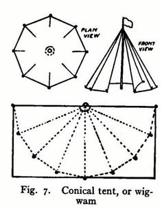 Tent making made easy (1911 & 1917 scout tents)