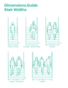 Stair widths are based on the use and occupancy loads of adjacent spaces and must be serviced with handrails on one or both sides depending on the stair width. In general public spaces a minimum of Architecture Concept Drawings, Architecture Details, Architecture Diagrams, Architecture Portfolio, Architect Data, Stair Dimensions, Stairs Width, Human Dimension, Building Stairs