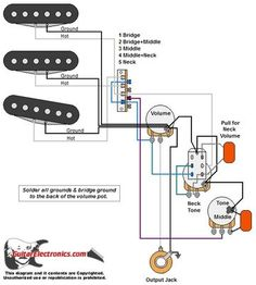 1 humbucker 2 single coils 5 way switch 1 volume 1 tone 02 dibu ltd bass guitar wiring diagrams strat w neck tone that converts to neck volume blender (7 sound)