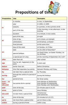史上最全英文學習圖,涵蓋所有英語知識