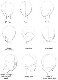 tipos de cabeças/rostos: