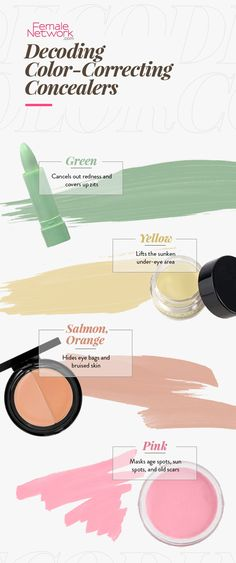 Decoding Color-Correcting Concealers