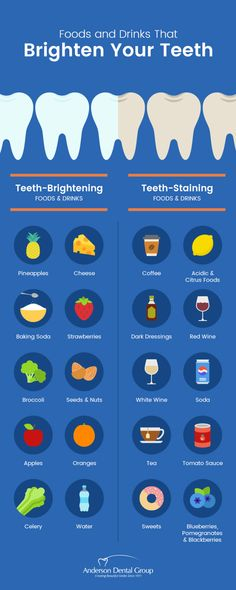 Teeth Whitening Remedies, Natural Teeth Whitening, Whitening Kit, Make Teeth Whiter, Healthy Teeth, Healthy Food, Healthy Recipes, Stained Teeth, Oral Surgery