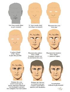Face Painting Tutorials, Painting Tips, Figure Painting, Modeling Techniques, Modeling Tips, Paint Charts, Building Painting, American Paint, Military Figures