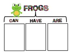 Click the picture above to get your fee turtles tree map. Science Lessons, Teaching Science, Science For Kids, Science Activities, Teaching Tools, Science Fun, Kindergarten Writing, Kids Writing, Kindergarten Blogs