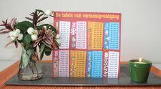 In het ritme komen: de tafels van vermenigvuldiging staan centraal. Voor volledige omschrijving zie: http://www.geloventhuis.nl/2016/in-het-ritme-komen/kijktafels/ritme-gelovig-zichtbaar-maken.html