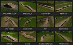 Afbeeldingsresultaat voor technical trail feature