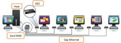 #Ncomputing virtual desktop #technology …