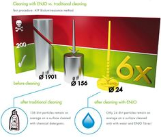 ENJO Cleans 6 x Better than chemical cleaners. For more information you are welcome to give me Elrike a call on 082 414 1416 Chemical Free Cleaning, Cleaning Chemicals, Natural Living, Save Yourself, Cleaning Hacks, Give It To Me, At Least, Reading, Health