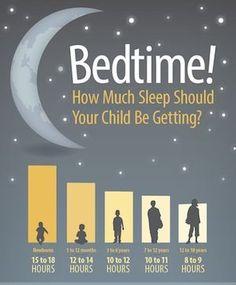 Establishing healthy sleep habits for your child   Angies List
