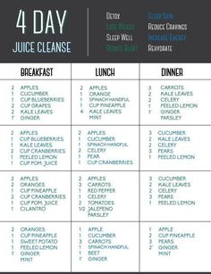 """Four day juice cleanse & grocery list Grocery list 14 apples 9 cucumbers 2 cups blueberries 2 cups grapes 13 kale leaves 6"""" ginger 5 oranges 3 handfuls spinach 5 cups pineapple Mint, parsley, cilantro 9 carrots 9 celery 5 lemons 5 cups cranberries 2 cups Pom juice 10 pears 1 red pepper 2 tomatoes 1/2 jalapeño 1 sweet potato 1 beet"""