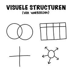 Alles over visuele templates en hoe ze zijn opgebouwd. Ook verschillende voorbeelden van visuele templates. Indigo, Template, Math, School, Everything, Indigo Dye, Math Resources, Vorlage, Mathematics