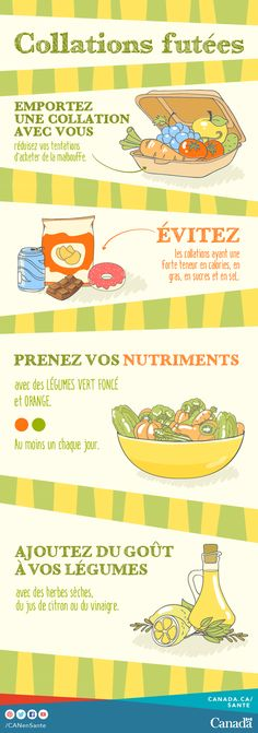 Obtenez un éventail de conseils pour manger plus sainement :  http://www.hc-sc.gc.ca/fn-an/food-guide-aliment/choose-choix/index-fra.php?utm_source=pinterest_hcdns&utm_medium=social_fr&utm_content=jul22_snack&utm_campaign=social_media_15