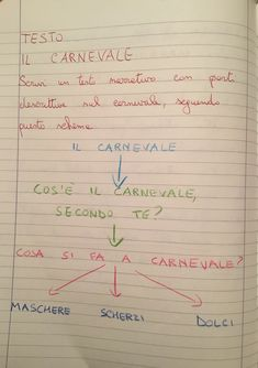 Carnevale | Blog di Maestra Mile Bullet Journal, Funny Pictures, Education, School, Blog, Women's Fashion, Wedding Dresses, Outfit, Geography