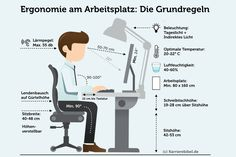 Ergonomics in the workplace: The important thing is the optimal office .- Ergonomie am Arbeitsplatz: So wichtig ist das optimale Büro Second Hand Chairs, Home Office, Work Stress, Workspace Inspiration, Office Environment, Ergonomic Chair, Office Organization, Interior Design Living Room, Good To Know